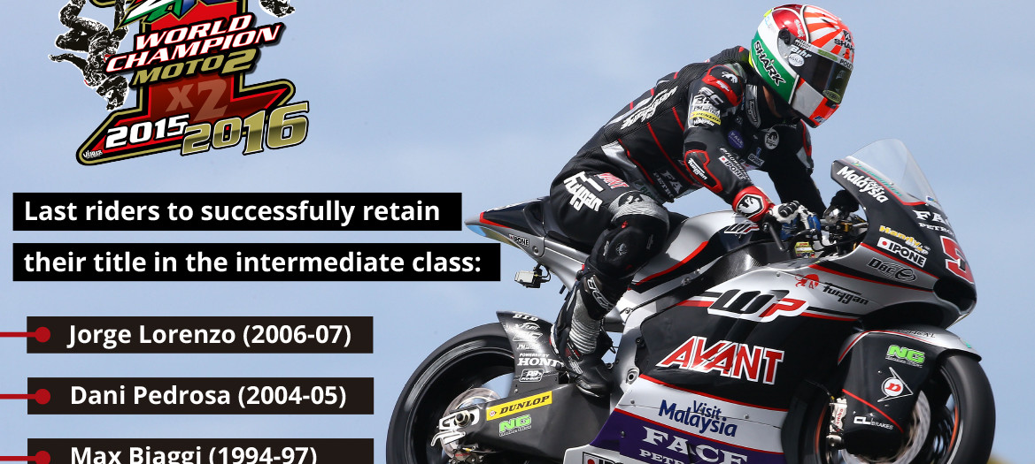 Johann Zarco: Moto2's first two-time World Champion