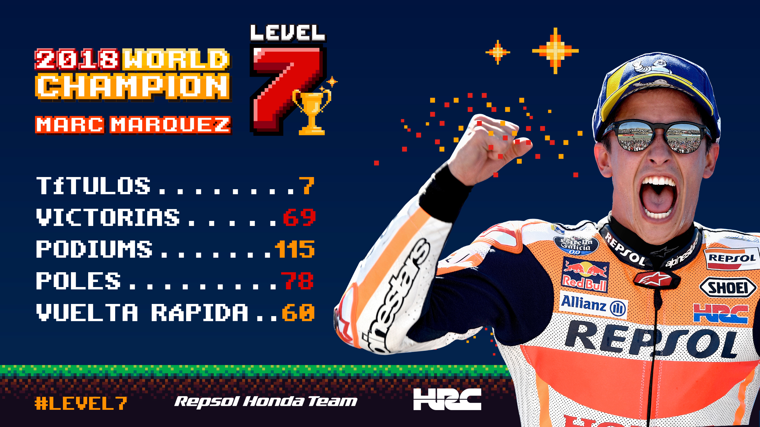 Marc Márquez becomes seven time World Champion