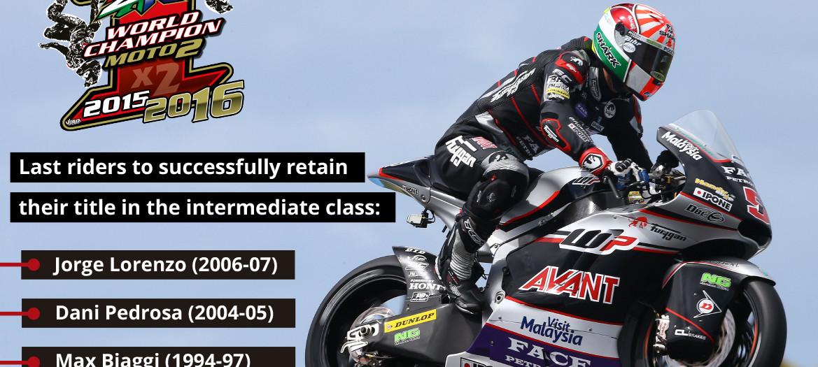 Johann Zarco: Moto2's first two-time World Champion